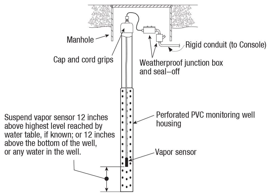 Vapor Sensor Veeder Root