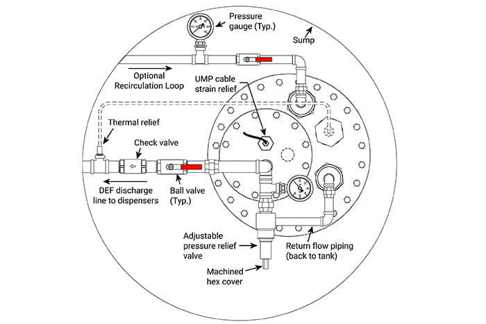 adjustable-pressure-relief